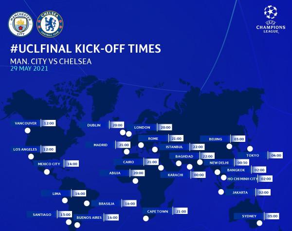 Formacionet e mundshme: City - Chelsea