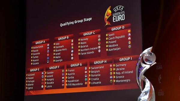 Kosova me Holandën e Rusinë në grup