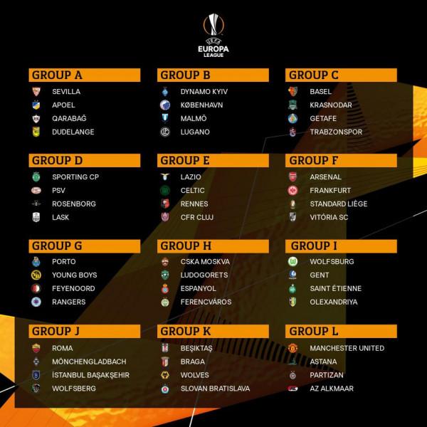 United lehtë, Roma e Arsenali do të kenë punë