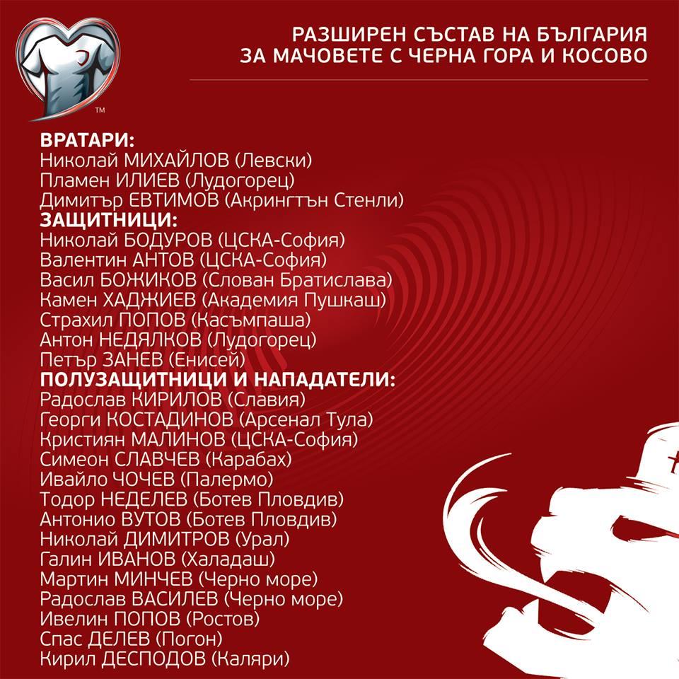 Bulgaria call ups