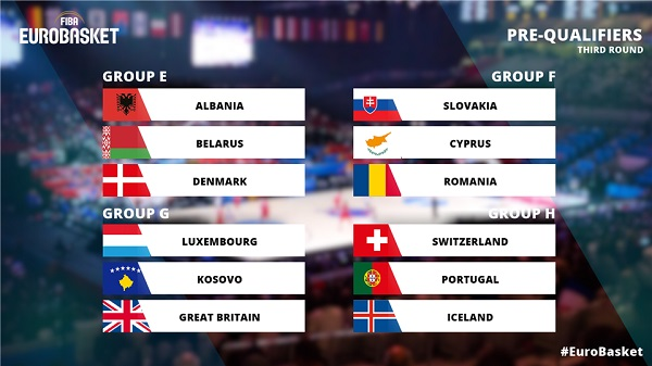 Prequalifiers for Eurobasket 2021