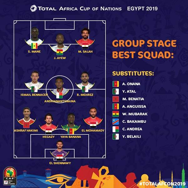 top team of afcon 2019