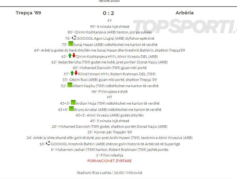 Trepca89 vs Arberia